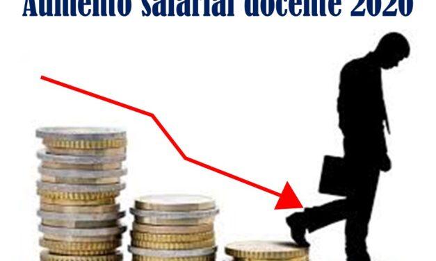 SNTE Y Gobierno Federal pactan precario aumento salarial magisterial en 2020